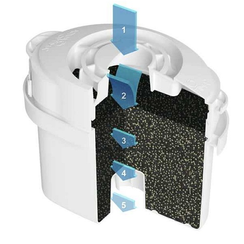 Cartouche filtrante Aqua Optima Evolve - Filtration